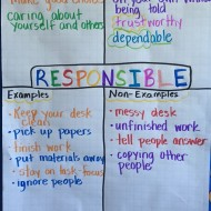 What is Responsibility: Classroom Anchor Chart