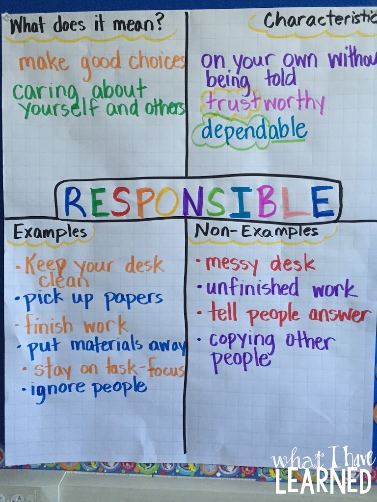 what is responsibility classroom anchor chart teach junkie