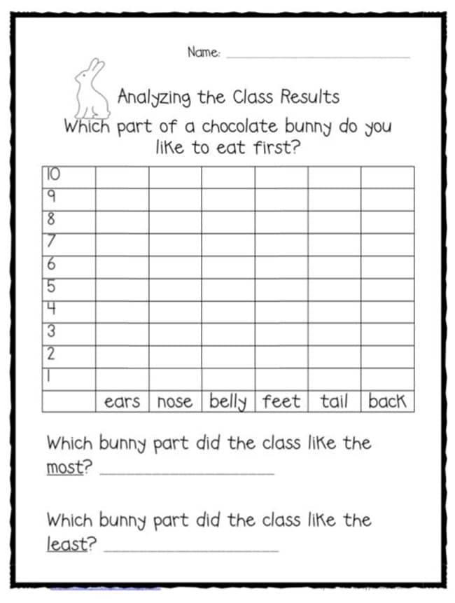 5 Graphing Measurement and Data Activities for Fun - Which Part of the Bunny Do You Eat - Teach Junkie