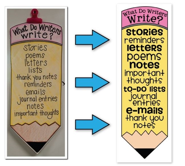 Why Do Writer's Write Large Pencil Poster - Collection Free Classroom Posters - Teach Junkie