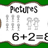 Solving Word Problems – Strategy Posters for Kids