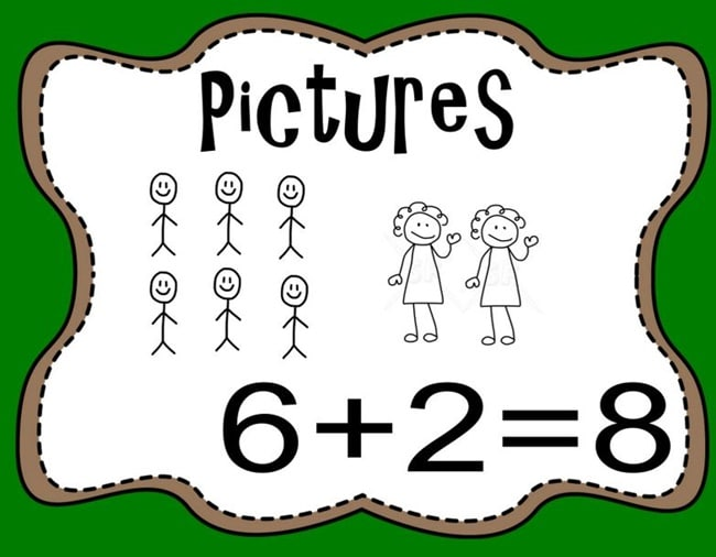 Solving Word Problems - Problem Solving Strategy Posters for Kids