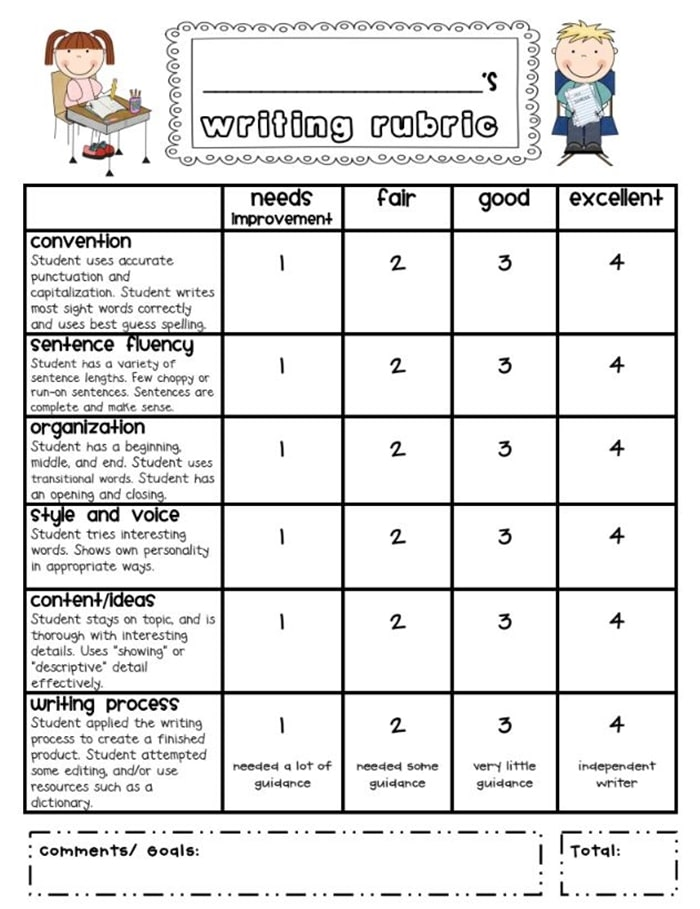 Writing Rubrics for Primary Grades - free end of the year writing prompt rubric