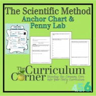 Free Scientific Method Penny Lesson Plan