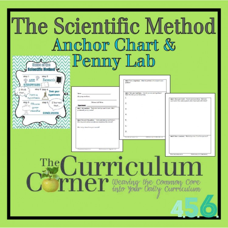 Free Scientific Method Penny Lesson Plan - Teach Junkie