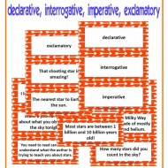Declarative, Interrogative, Imperative & Exclamatory Sentences Activity